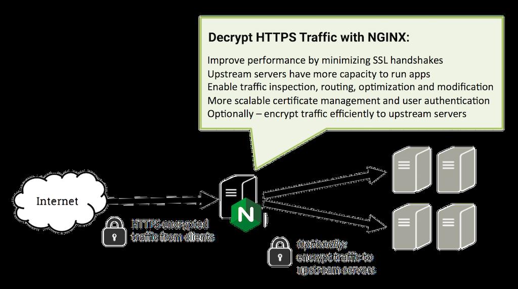 openssl verify certificate chain