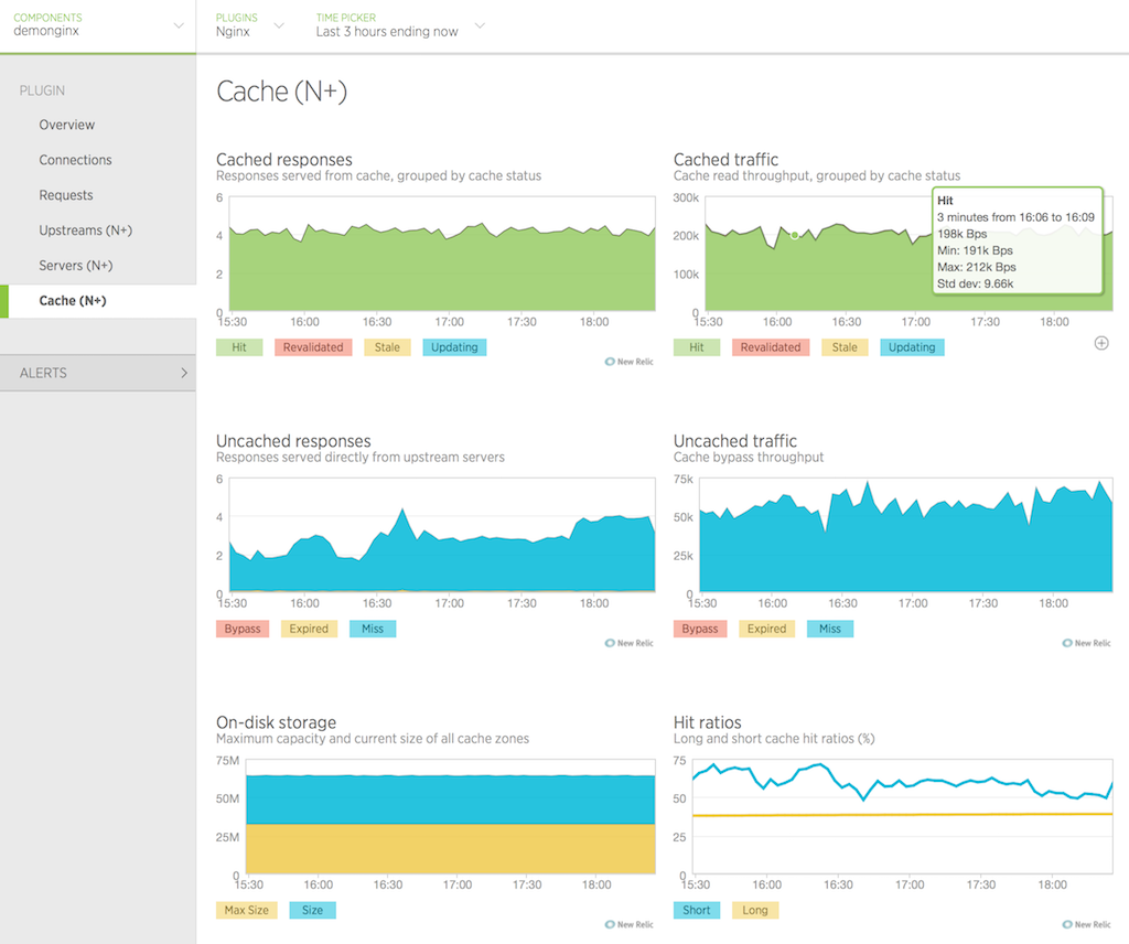 image of Cache tab in New Relic UI