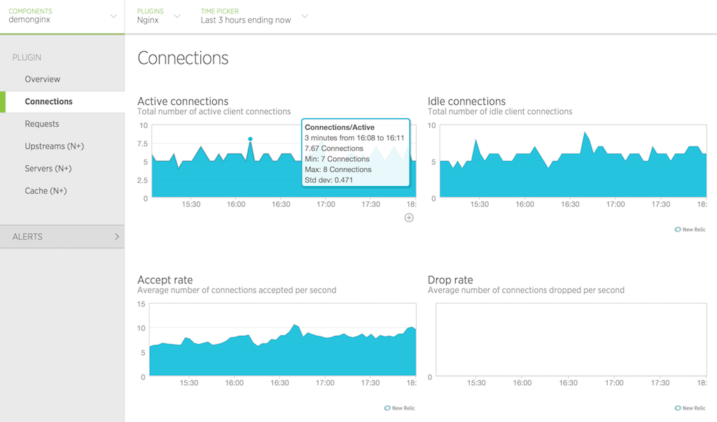 Announcing the Updated NGINX Plug-In for New Relic