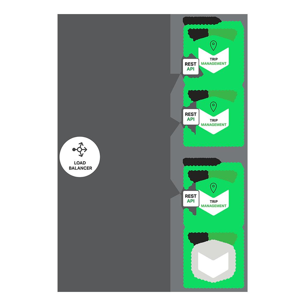 Các dịch vụ chạy trong Docker Container khác nhau, phía trước là bộ phân tải