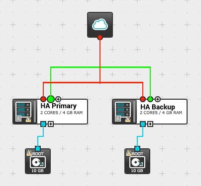 Configure networking connections for the primary and backup NGINX Plus instances in ProfitBricks