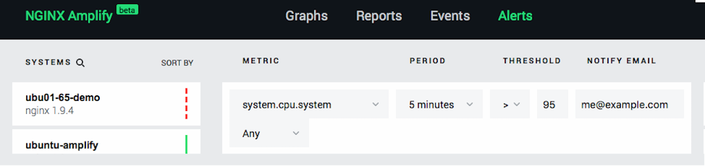NGINX Amplify will email you when CPU utilization is too high