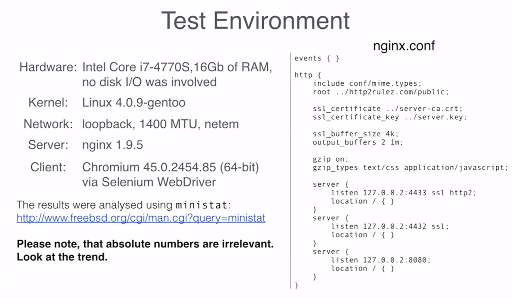 Slide describing the hardware, software, and NGINX configuration used in testing the NGINX HTTP/2 module