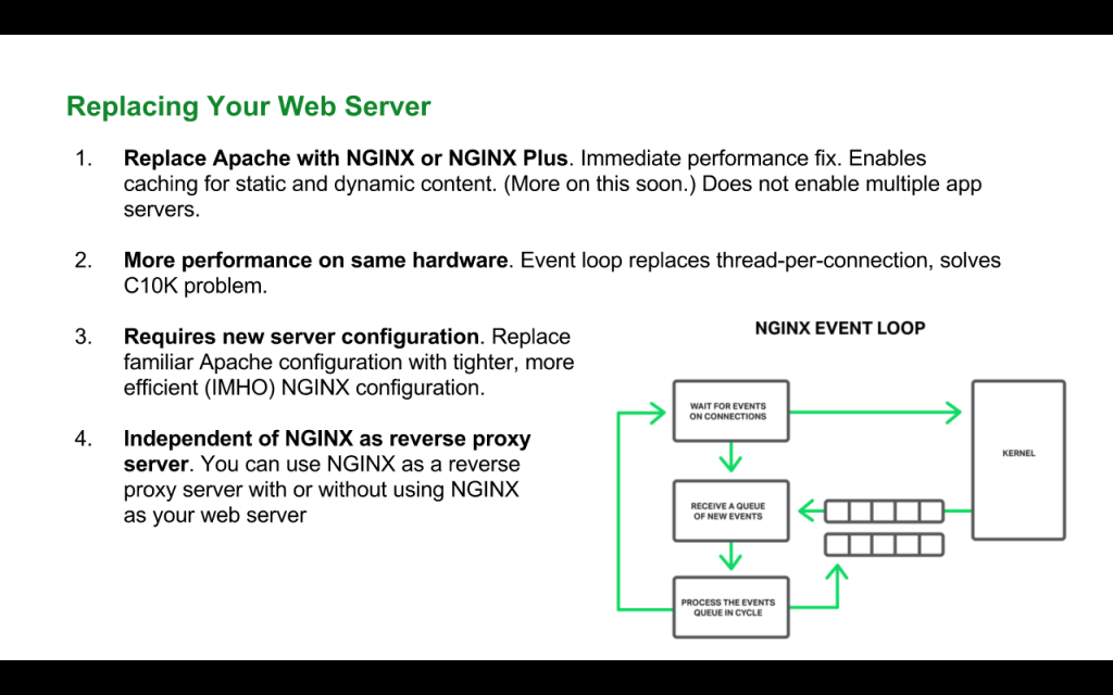The most fundamental way to improve Drupal 8 performance for NGINX is to change to NGINX or NGINX Plus as the web server [NGINX webinar about Drupal 8 performance, Jan 2016]