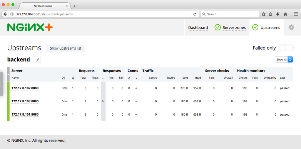 After we start the service-discovery unit for the nginx load balancer unit in our CoreOS cluster, the NGINX Plus dashboard shows three backend-service units being load balanced by NGINX Plus