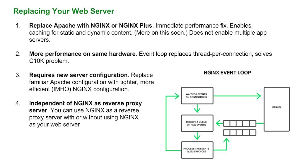 The most fundamental way to improve Drupal 8 performance for NGINX is to change to NGINX or NGINX Plus as the web server