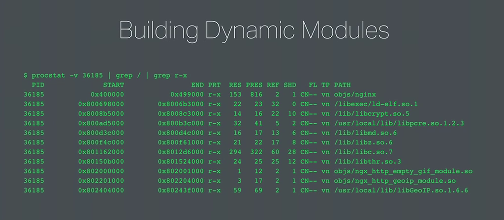 Screen trace shows the order in which binary objects are loaded in a prototype of dynamic modules