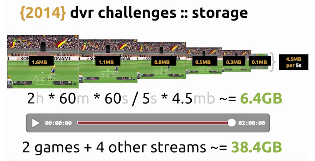 Redis was chosen for RAM storage of video (6 GB per match) during live video streaming [Globo.com presentation at nginx.conf2015]