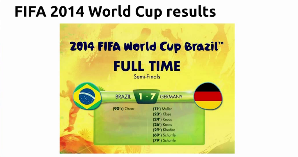 Germany beat Brazil 7-1 in the semifinals of World Cup 2014 [Globo.com presentation at nginx.conf2015]