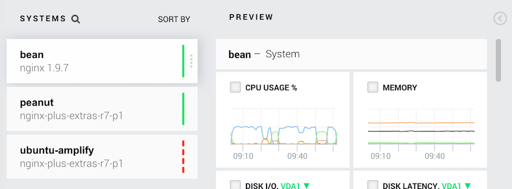 In a traditional, non-containerized environment, the NGINX Amplify dashboard lists each machine as a separate host. This changes when configuring how to monitor NGINX in a microservices environment.