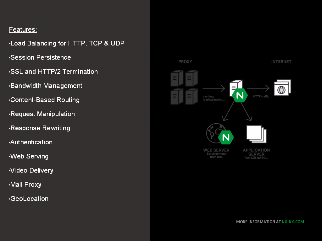 """NGINX Plus features include load balancing for HTTP, TCP, UDP; session persistence, SSL/TLS and HTTP/2 terminaion, bandwidth management, content-based routing, request manipulation, response rewriting, authentication, web serving, video delivery, mail proxy, and geo-location [webinar """"Deploying NGINX Plus & Kubernetes on Google Cloud Platform"""" includes information on how switching from a monolithic to microservices architecture can help with application delivery and continuous integration - broadcast 23 May 2016]"""