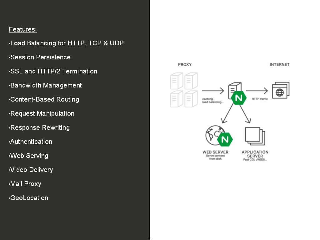 NGINX Plus features include load balancing for HTTP, TCP, UDP; session persistence, SSL/TLS and HTTP/2 terminaion, bandwidth management, content-based routing, request manipulation, response rewriting, authentication, web serving, video delivery, mail proxy, and geolocation