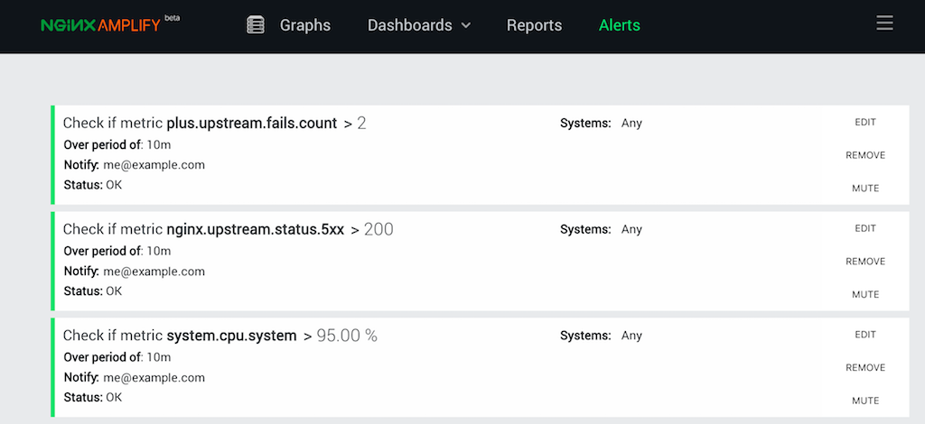 Screenshot of NGINX Amplify Alerts page showing alerts configured for metric plus.upstream.fails.count > 2, metric nginx.upstream.status.5xx > 200, and metric system.cpu.system > 95.00% - how to monitor NGINX