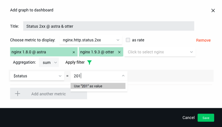In the 'Add graph to dashboard' dialog in NGINX Amplify, you create a custom graph by defining the metric, source, type of aggregation, and filter to apply [How to monitor NGINX with the NGINX custom dashboard]