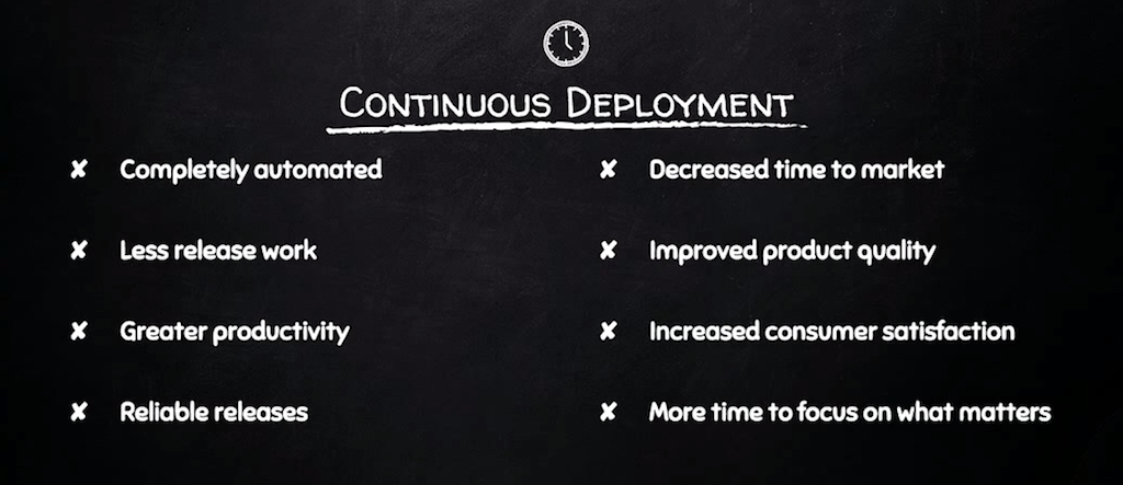 Continuous deployment and delivery is completely automated, reduces work and time to market, and increases productivity, reliability, product quality, and customer satisfaction [presentation by Derek DeJonghe of RightBrain Networks at nginx.conf 2015]