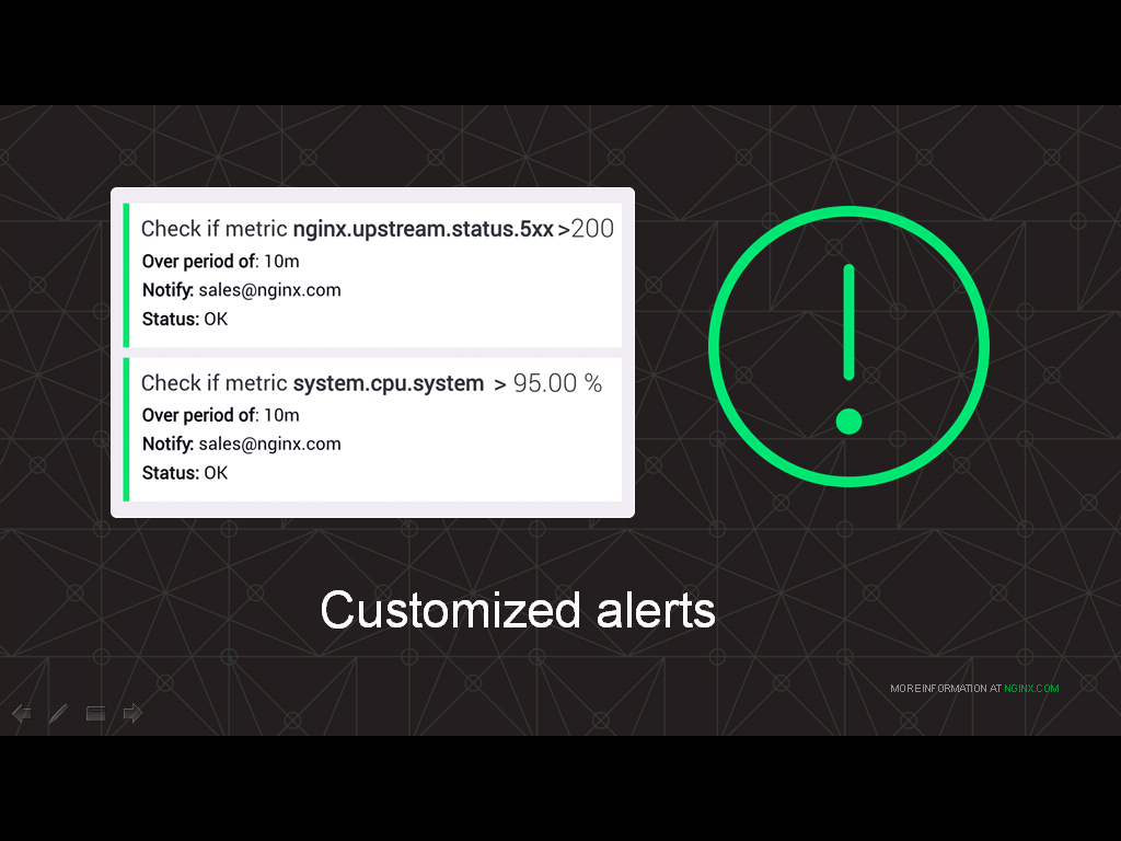 NGINX Amplify alerts you to problems it finds while monitoring NGINX, according to thresholds you configure - how to monitor NGINX