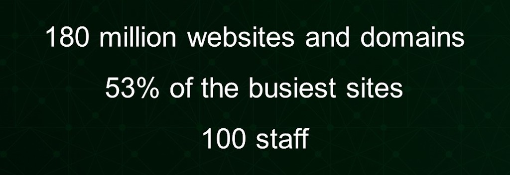 180 million website and domains use NGINX for load balancing, 53% of the busiest sites use NGINX, and NGINX now has 100 staff