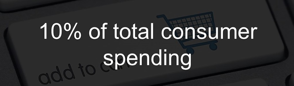 ecommerce accounts for 10% of total consumer spending