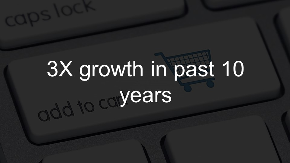3 times growth in the past 10 years because if NGINX's advanced load balancing and web serving capabilities [presentation by Gus Robertson,of NGINX at nginx.conf 2016]