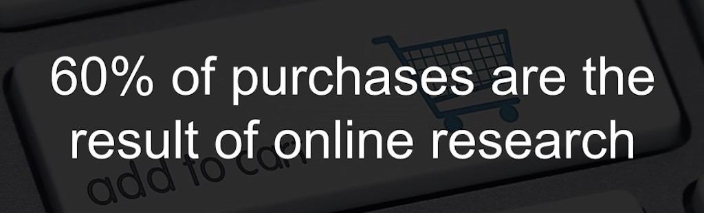 60% of product research by consumers is done online