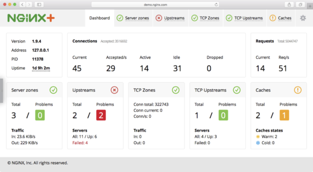NGINX Plus has a dashboard for live monitoring and management of security and uptime