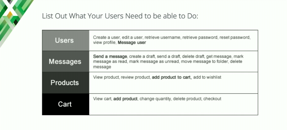 stowe-conf2016-slide14_user-needs