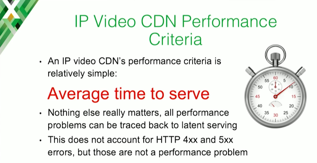 The main criterion for judging the performance of a CDN cache for video over IP, or any web cache, is the time it takes to serve content to the client