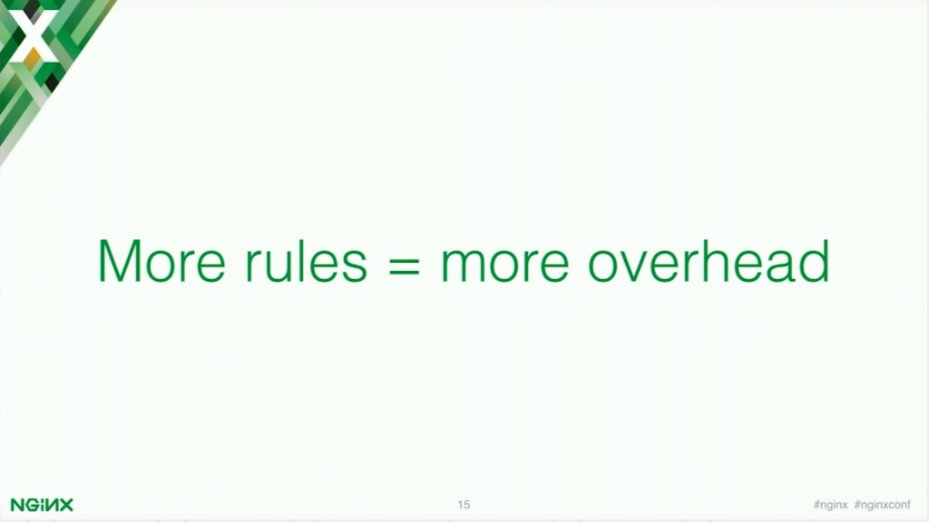 More rules means more overhead when it comes to application security [presentation by Stepan Ilyan, cofounder of Wallarm, at nginx.conf 2016]