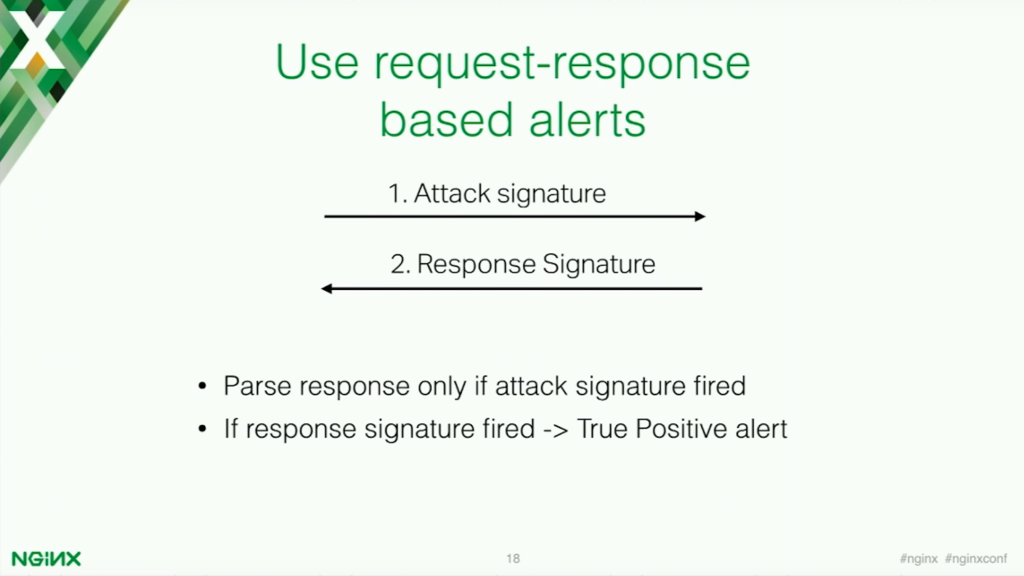 Use request-response based alerts to eliminate false positives in application security [presentation by Stepan Ilyan, cofounder of Wallarm, at nginx.conf 2016]