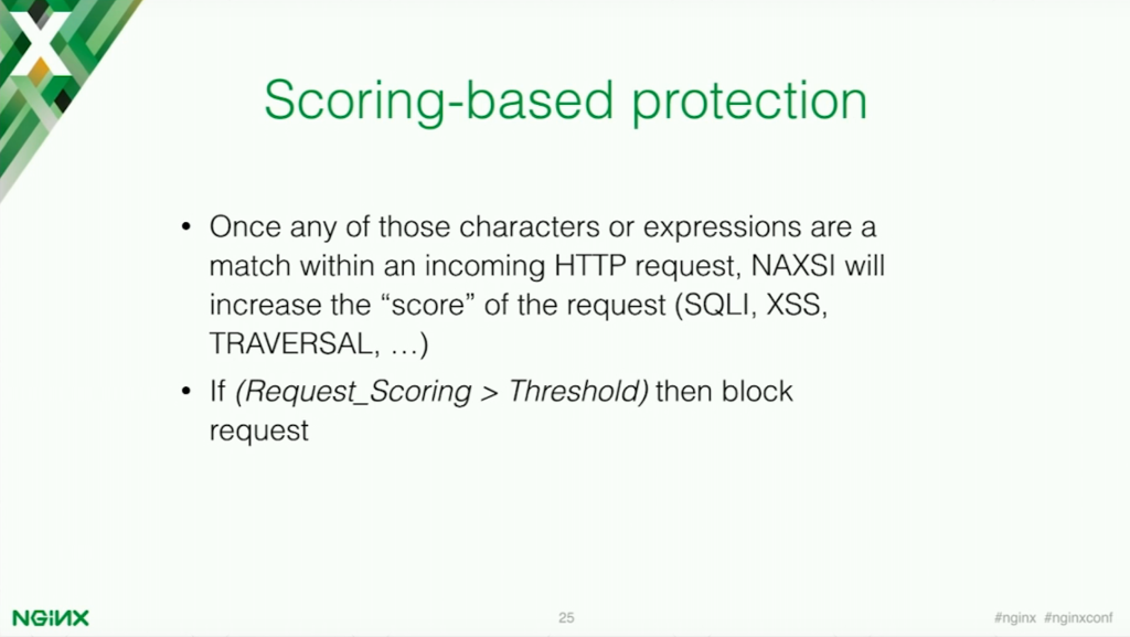 NAXSI uses it's scoring algorithm to determine a malicious request and block it [presentation by Stepan Ilyan, cofounder of Wallarm, at nginx.conf 2016]