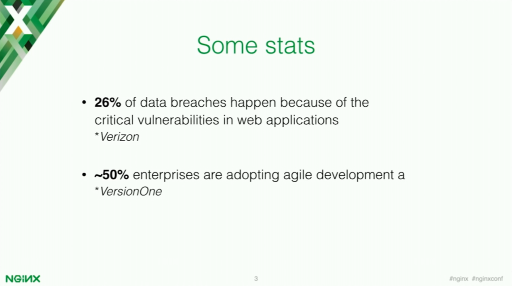 Some statistics on application security [presentation by Stepan Ilyan, cofounder of Wallarm, at nginx.conf 2016]