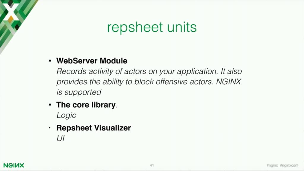 Repsheet consists of several parts [presentation by Stepan Ilyan, cofounder of Wallarm, at nginx.conf 2016]