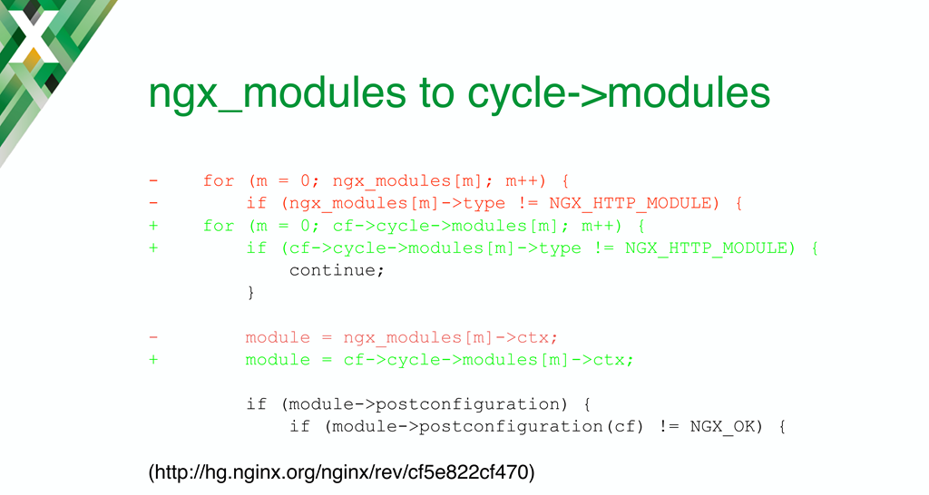 For some NGINX dynamic modules, to convert from static compilation you need to replace 'ngx_modules' with 'cycle-modules'