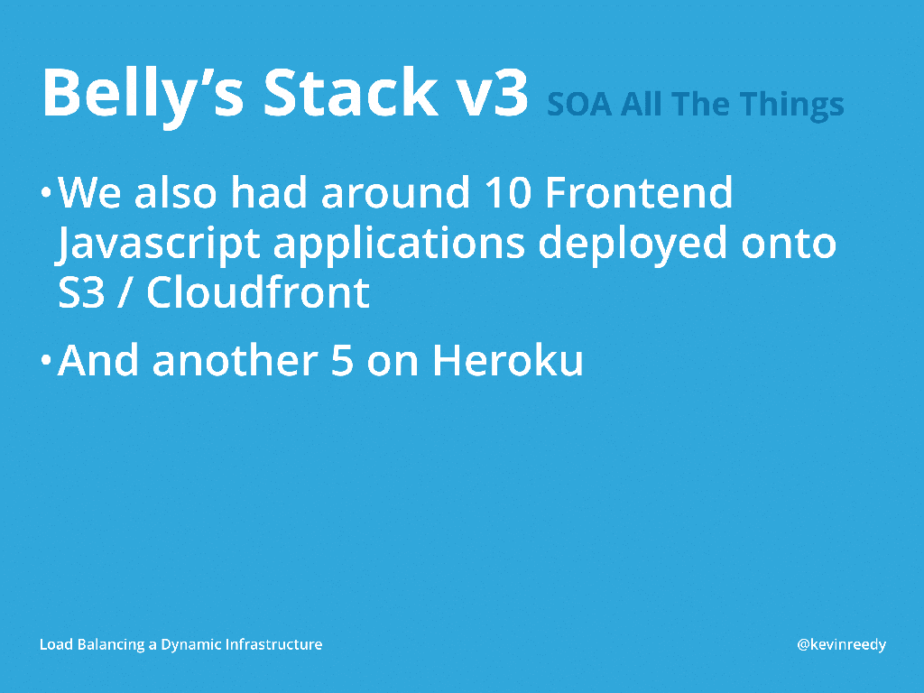 Version three of Belly Card's stack included ten frontend Javascript applications deplyed onto S3 / Cloudfront and another five on Heroku [presentation by Kevin Reedy of Belly Card at nginx.conf 2014]