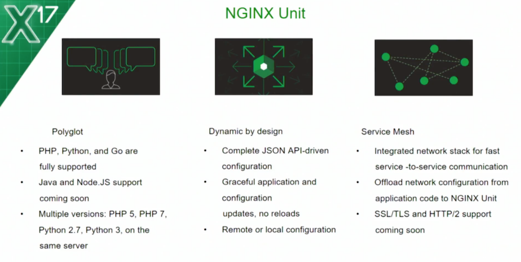Introducing NGINX Unit - NGINX