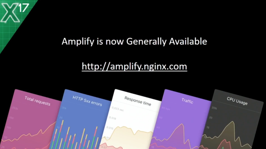Whats The Purpose Of Balancing Or Monitoring Your Checking Account >> Nginx Amplify Is Generally Available Nginx