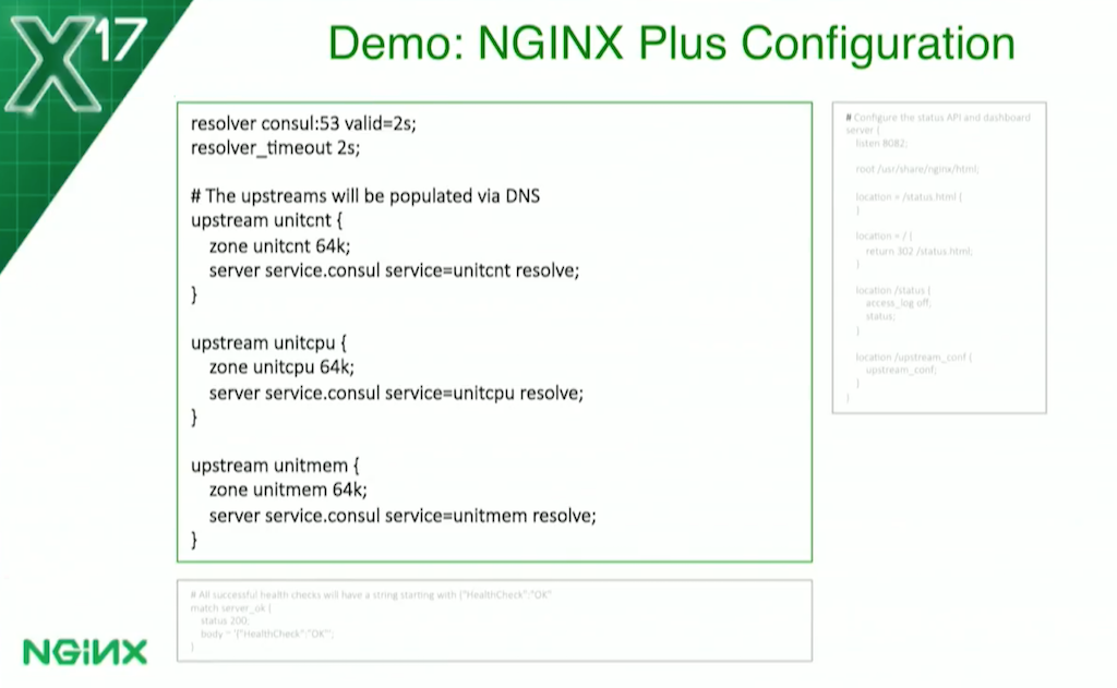 Fun with Health Checks using NGINX Plus and Docker - NGINX
