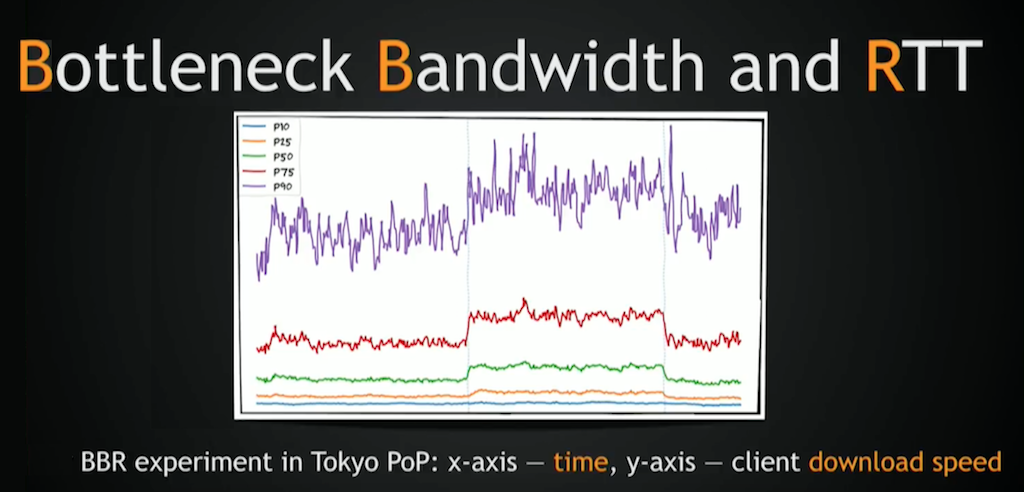 Optimizing Web Servers for High Throughput and Low Latency - NGINX