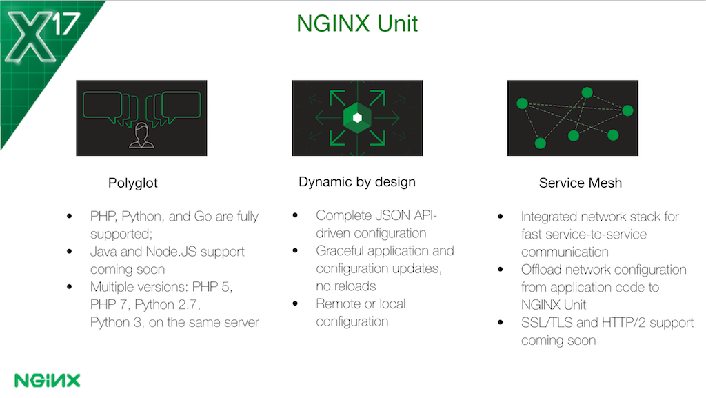 NGINX Unit, Three Months In: Progress and Next Steps - NGINX