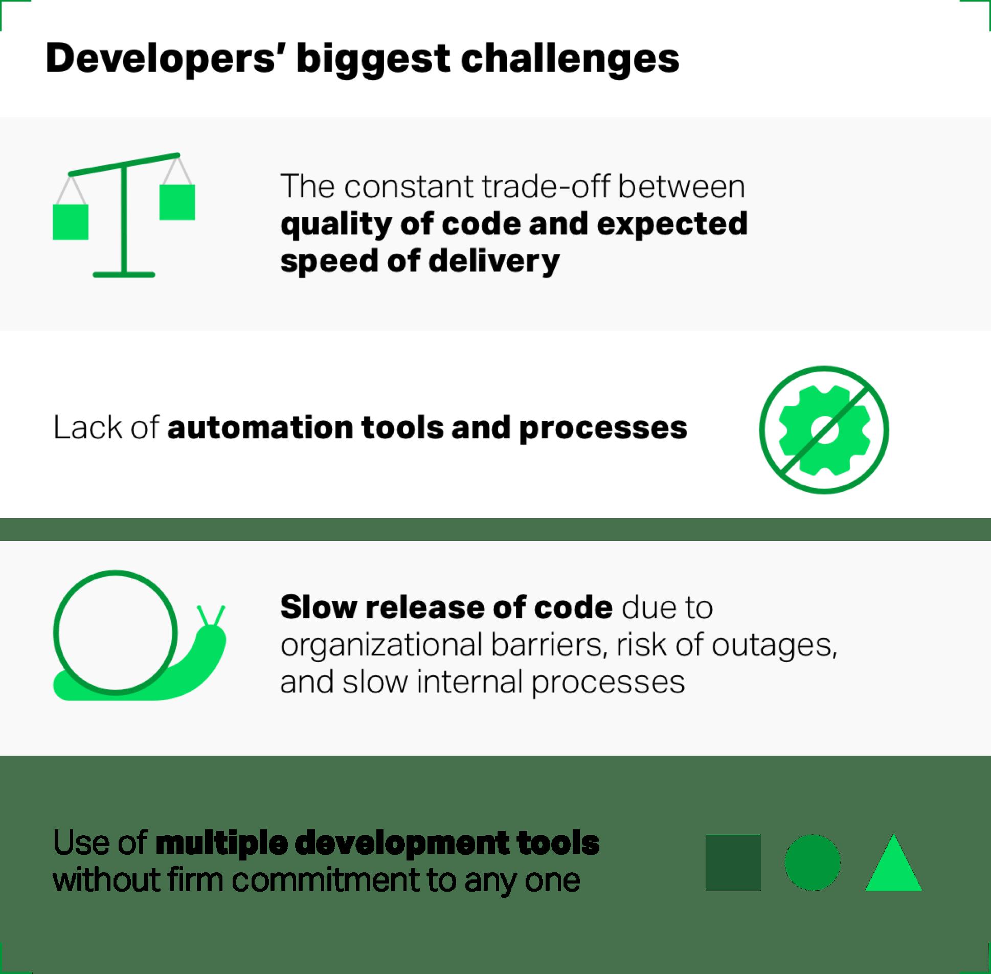 nginx infographic 10