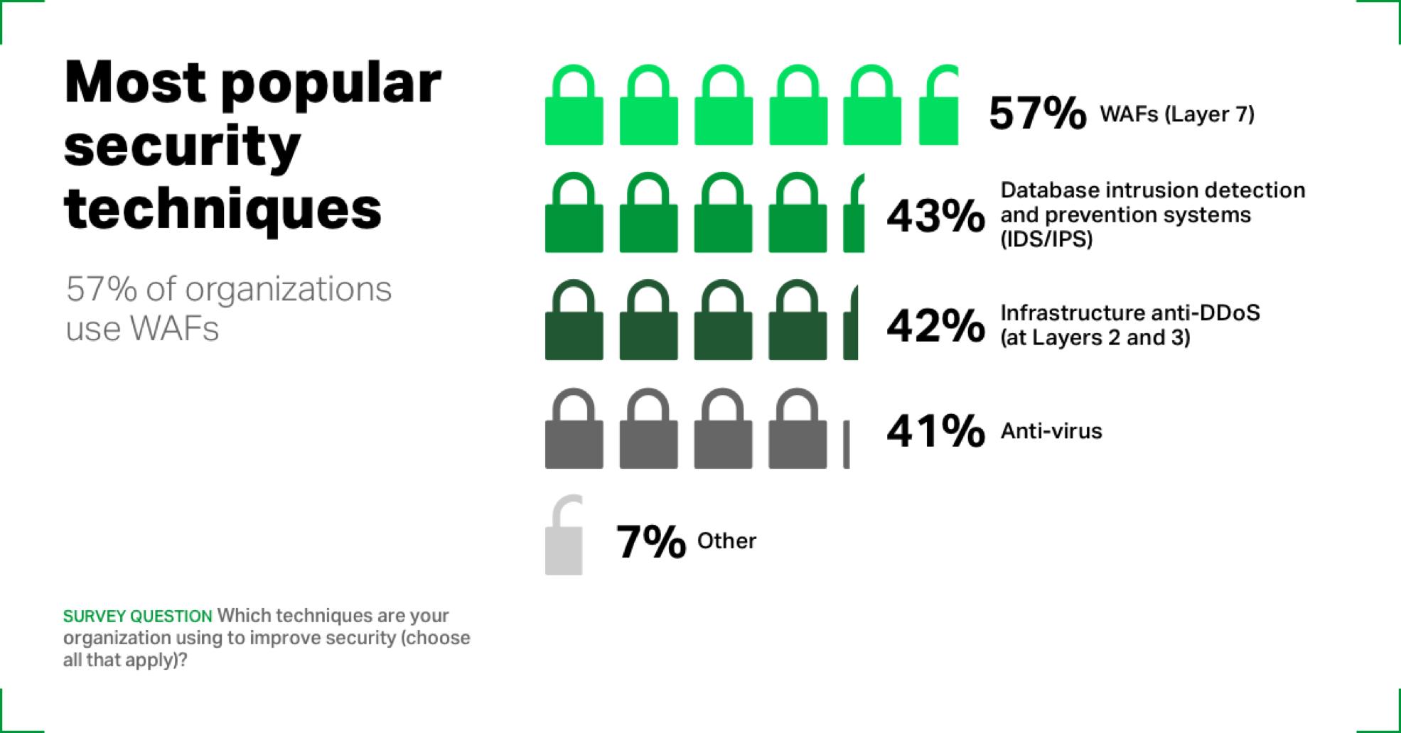nginx infographic 6