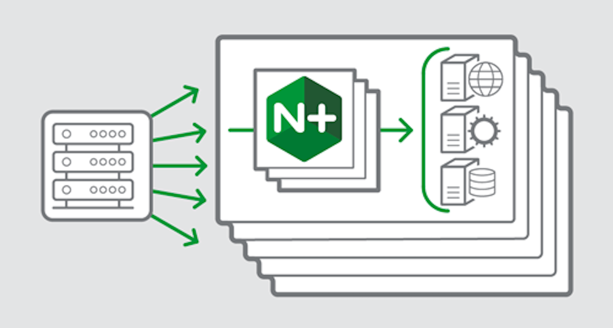 Consolidating Your API Gateway and Load Balancer with NGINX - NGINX