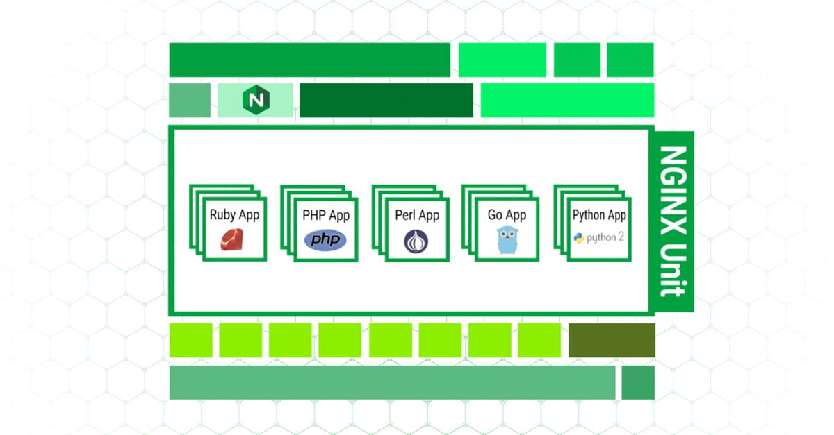 Nginx cgi binary options gmx csgo facebook betting