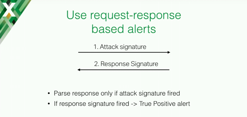 Use request-response based alerts to eliminate false positives in application security