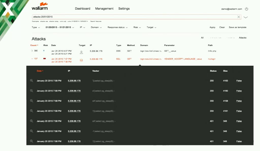 Screen shows Wallarm 'Dashboard' tab