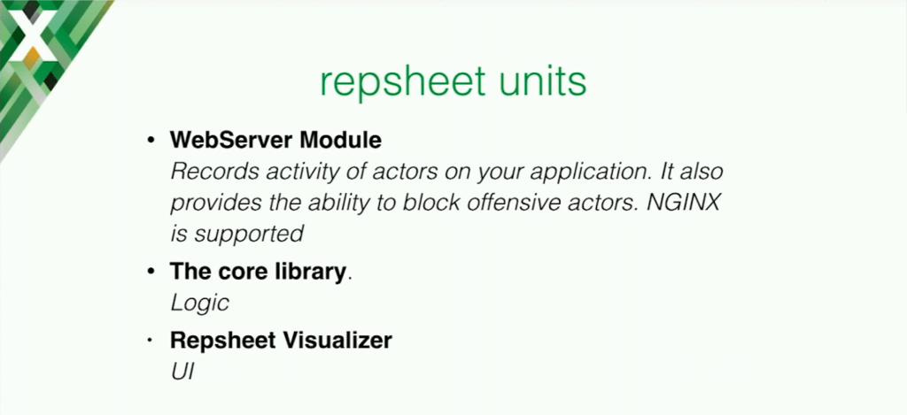 repsheet consists of a web server module, the core library, and a visualizer