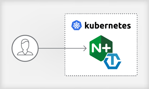 Enabling OpenTracing with the NGINX Ingress Controller for Kubernetes