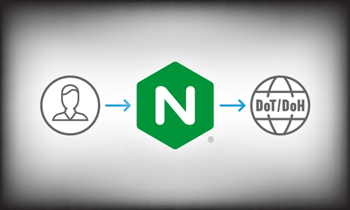 Using NGINX as a DoT or DoH Gateway