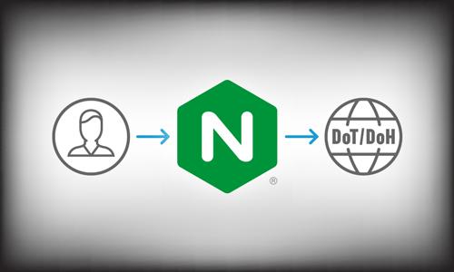 Using NGINX as a DoT or DoH Gateway