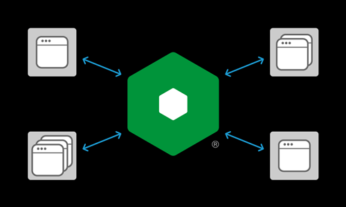 Application Isolation With NGINX Unit